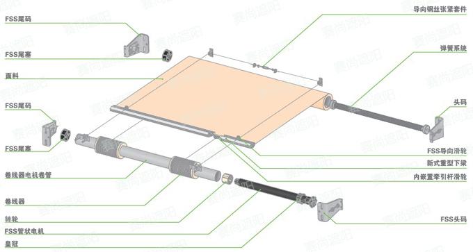 电动天棚帘结构及参数