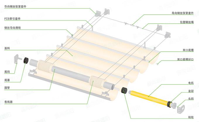 fcs天棚结构及示意图