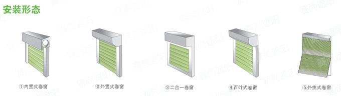 欧式卷帘窗_欧式卷帘窗结构图