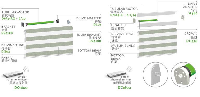 电动柔纱帘结构示意图